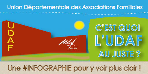 Contact Caf Nimes Adresse Mail